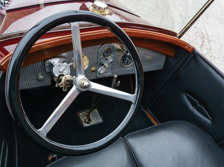 1924 Renault Type NN Town Car Labourdette, bordó limuzin, műszerfal, elölnézet, oldalnézet, balról döntve, felülnézet