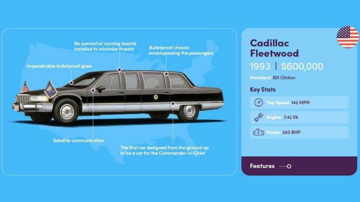 1993 Cadillac Fleetwood elnöki limuzin összefoglaló ábra