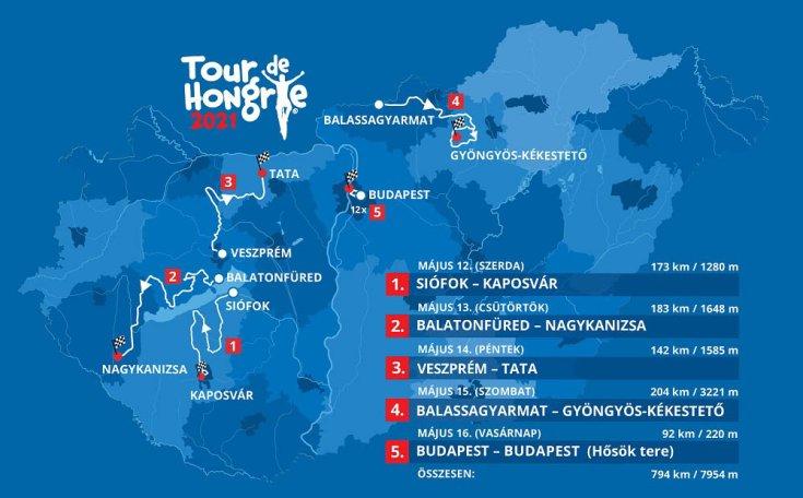 a 2021-es Tour de Hongrie szakaszai térképen jelölve