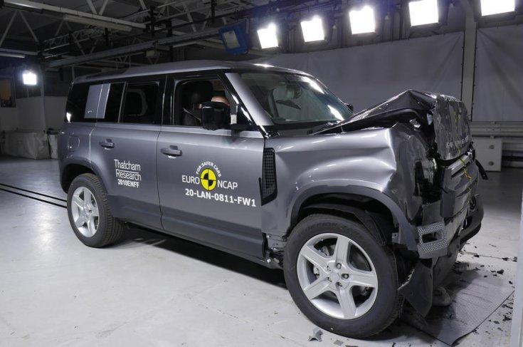 Defender 2020 Euro NCAP