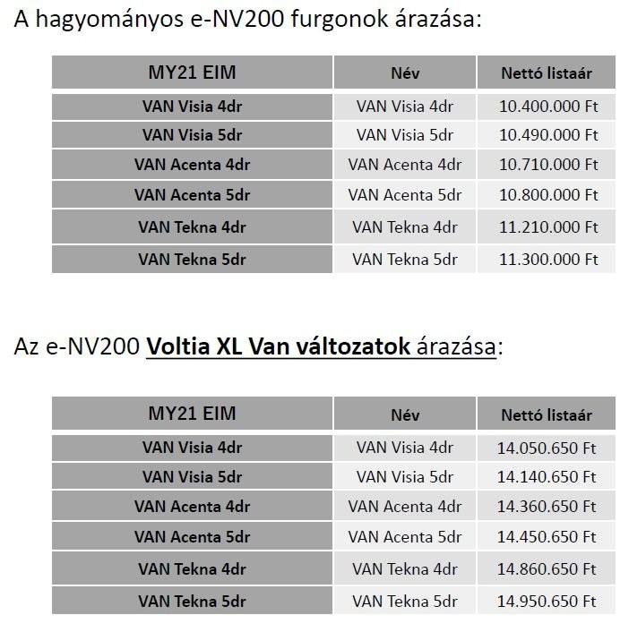 Nissan e-NV200 XL Voltia árak
