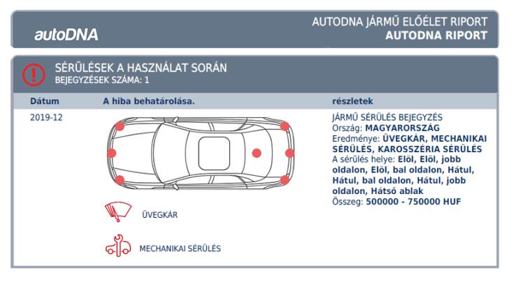 AutoDNA járműelőéleti jelentés