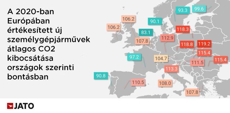 Térképen látható az Európában 2020-ban értékesített személygépjárművek átlagos CO2 kibocsátása az egyes uniós tagországokban