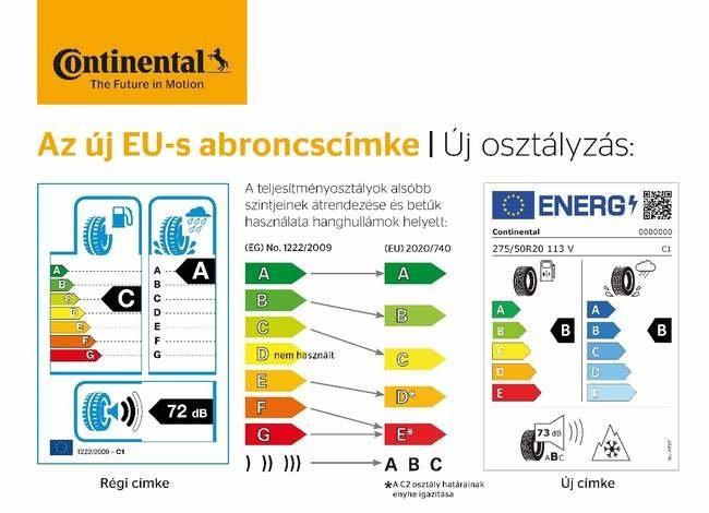 új EU-s abroncscímke magyarázat