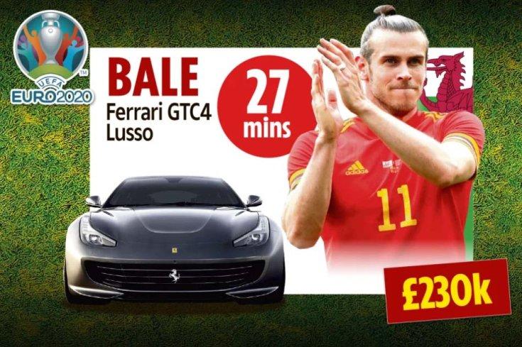 Gareth Bale és egy Ferrari GTC4Lusso