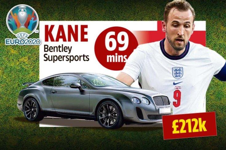 Harry Kane és egy Bentley Continental Supersports