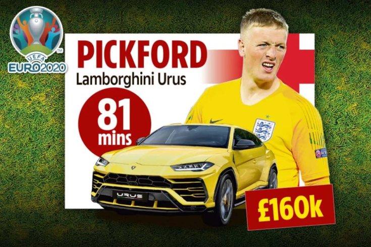 Jordan Pickford és egy Lamborghini Urus