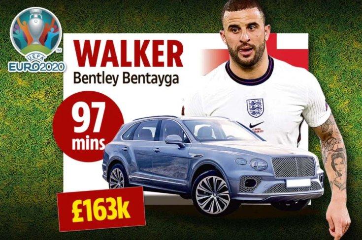 Kyle Walker és egy Bentley Bentayga