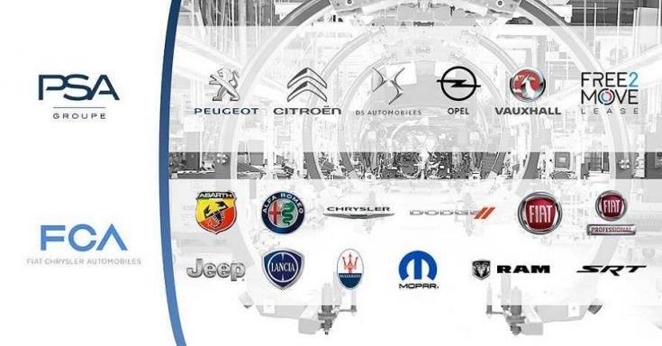 A PSA-csoporthoz és az FCA-hoz tartozó márkák