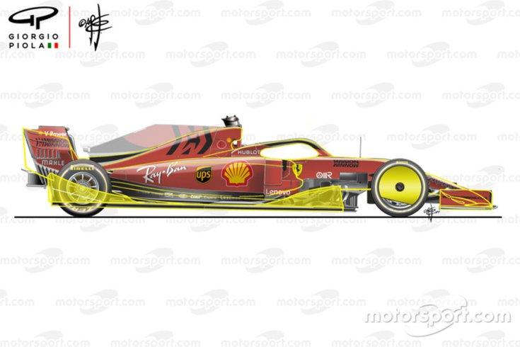 A jelenlegi és az új éra változásai egy Ferrarin szemléltetve