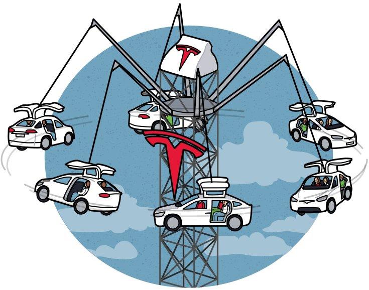 Tesla körhinta, repülő autókkal