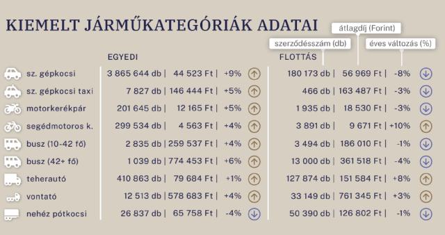 KGFB-tarifák