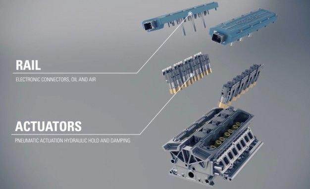Koenigsegg Gemera hagyományos vezérlés nélküli motor