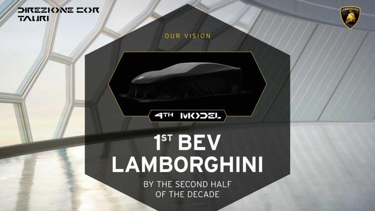 a Lamborghini hivatalos bejelentése a márka első tisztán elektromos autójáról