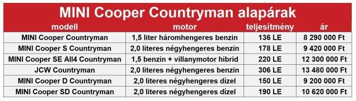 mini cooper countryman 2020 ár