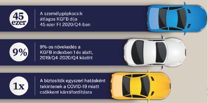 KGFB-index