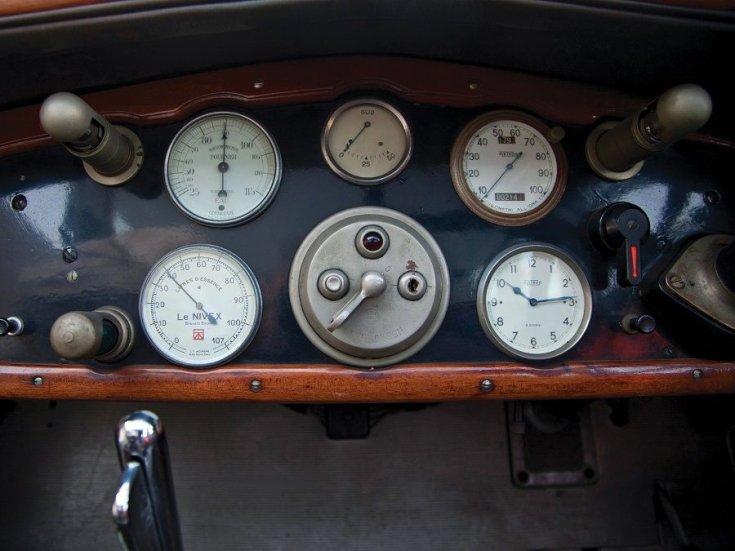 1924 Isotta Fraschini, Tipo 8A, műszerfal, óracsoport, elölnézet