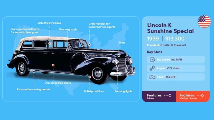 1939 Lincoln K Sunshine Special elnöki limuzin összefoglaló ábra