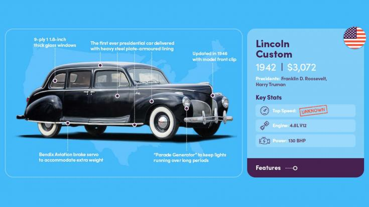 1942 Lincoln Custom elnöki limuzin összefoglaló ábra
