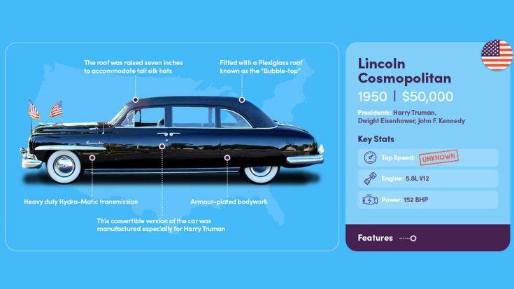 1950 Lincoln Cosmopolitan elnöki limuzin összefoglaló ábra