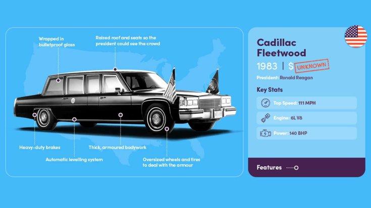 1983 Cadillac Fleetwood elnöki limuzin összefoglaló ábra