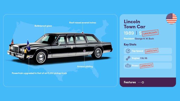 1989 Lincoln Town Car elnöki limuzin összefoglaló ábra
