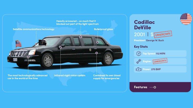 2001 Cadillac DeVille elnöki limuzin összefoglaló ábra
