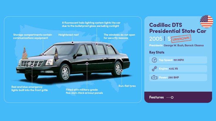 2005 Cadillac DTS elnöki limuzin összefoglaló ábra