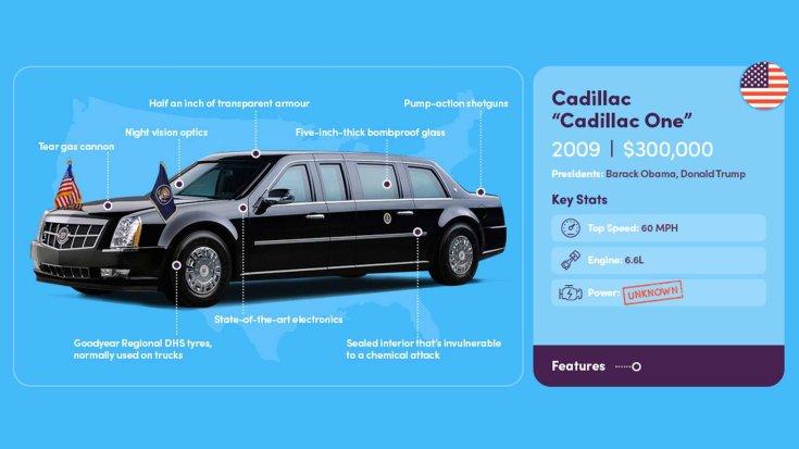 """2009 Cadillac """"One"""" elnöki limuzin összefoglaló ábra"""