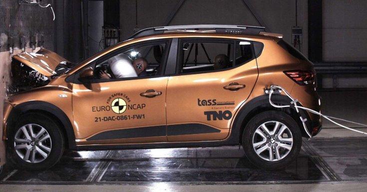 Dacia Sandero Stepway Euro NCAP biztonsági tesztje