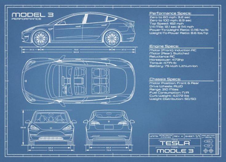 Tesla tervrajz – látványterv