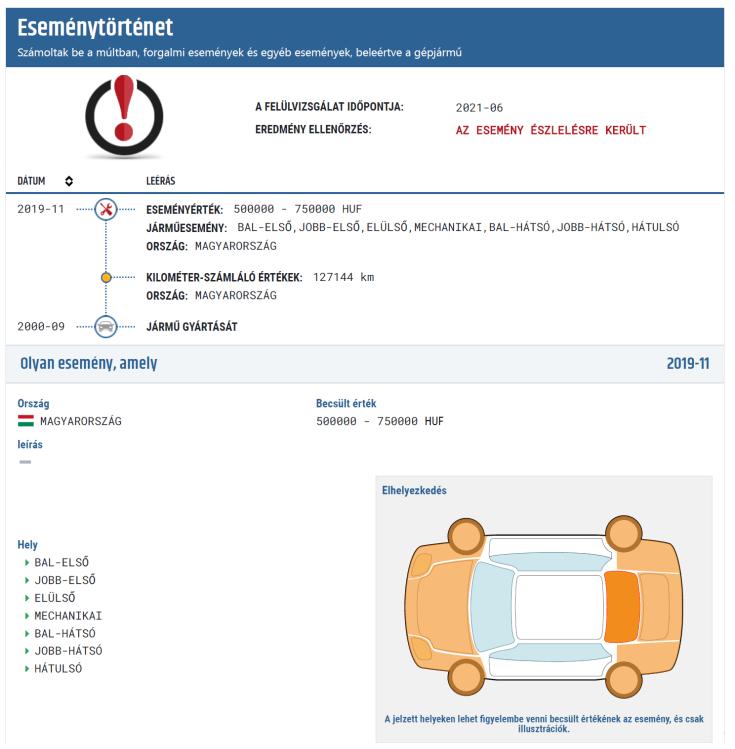 vin-info járműelőéleti elemzés